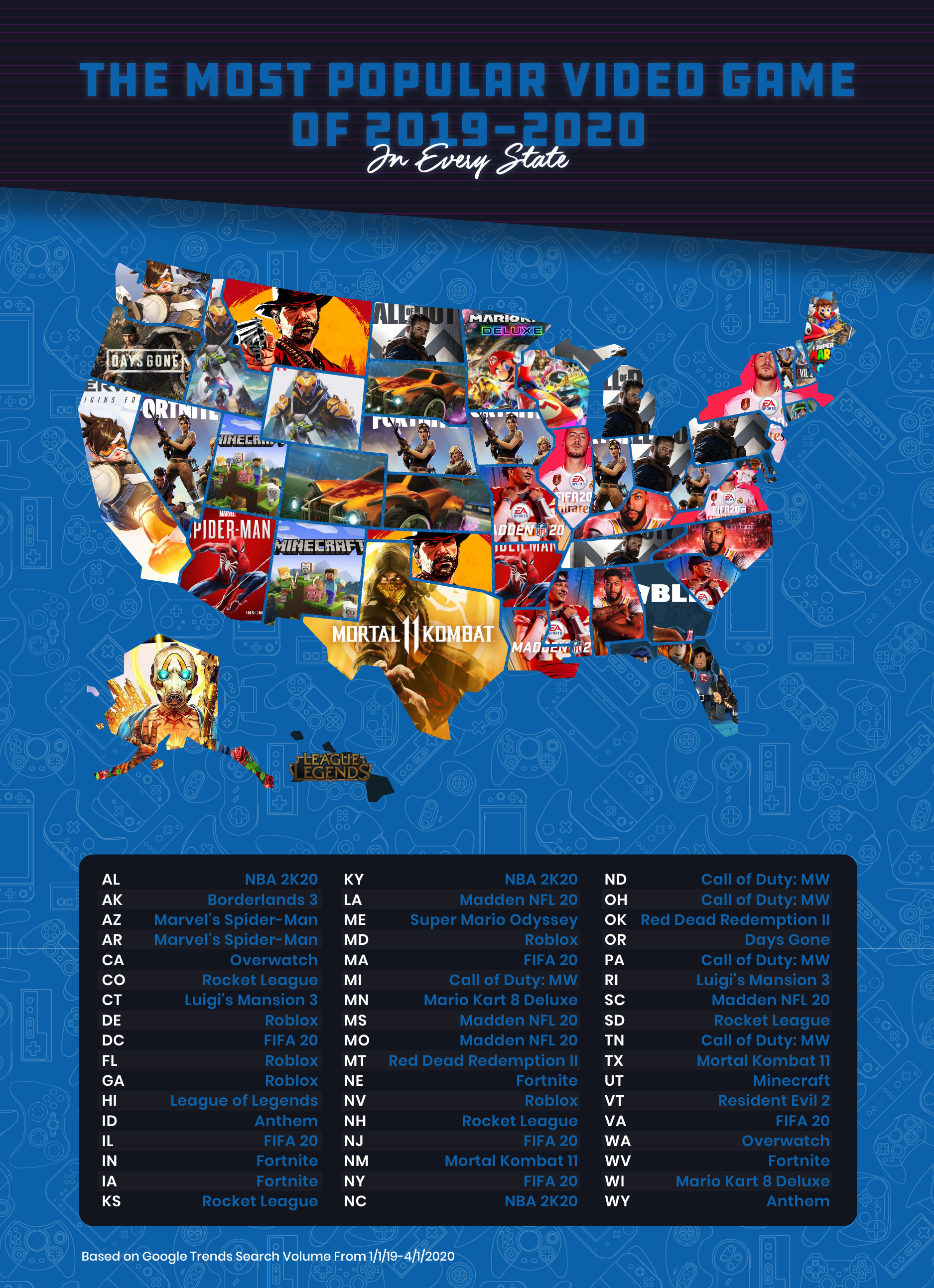 US map showing the most popular video games of 2019-2020 in each state