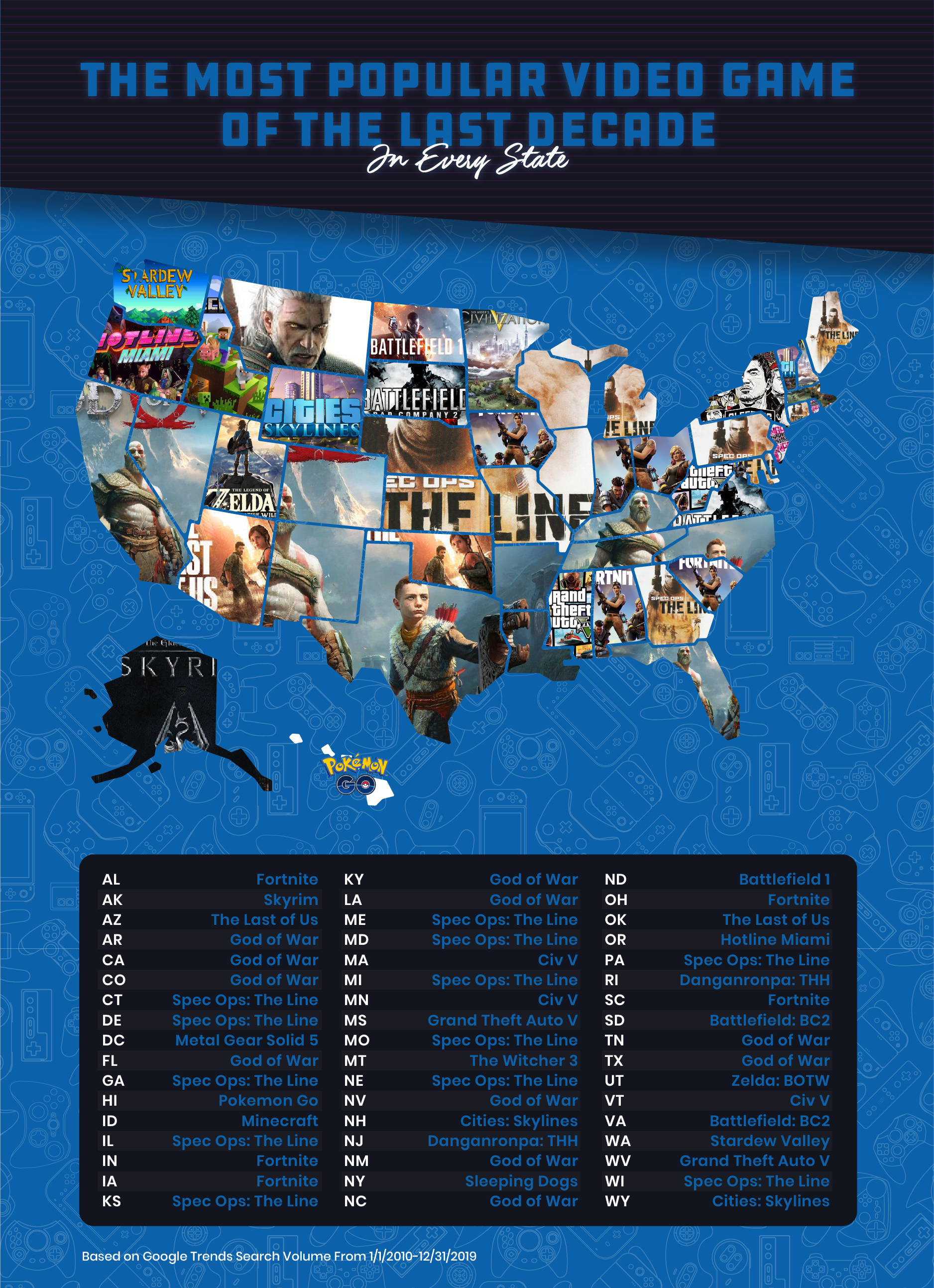US map showing the most popular video games of the last decade by state
