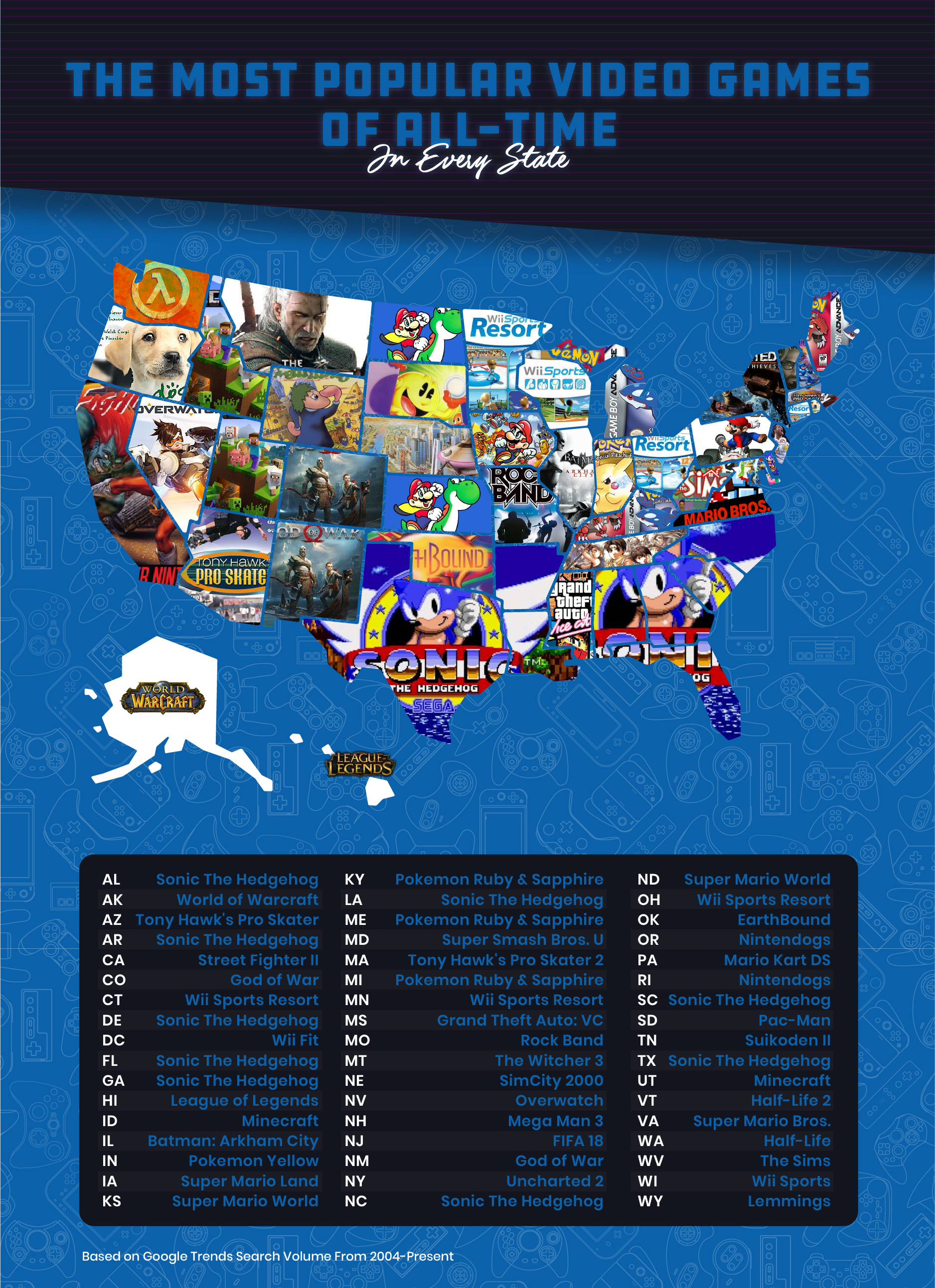 US map showing the most popular video games of all time by state