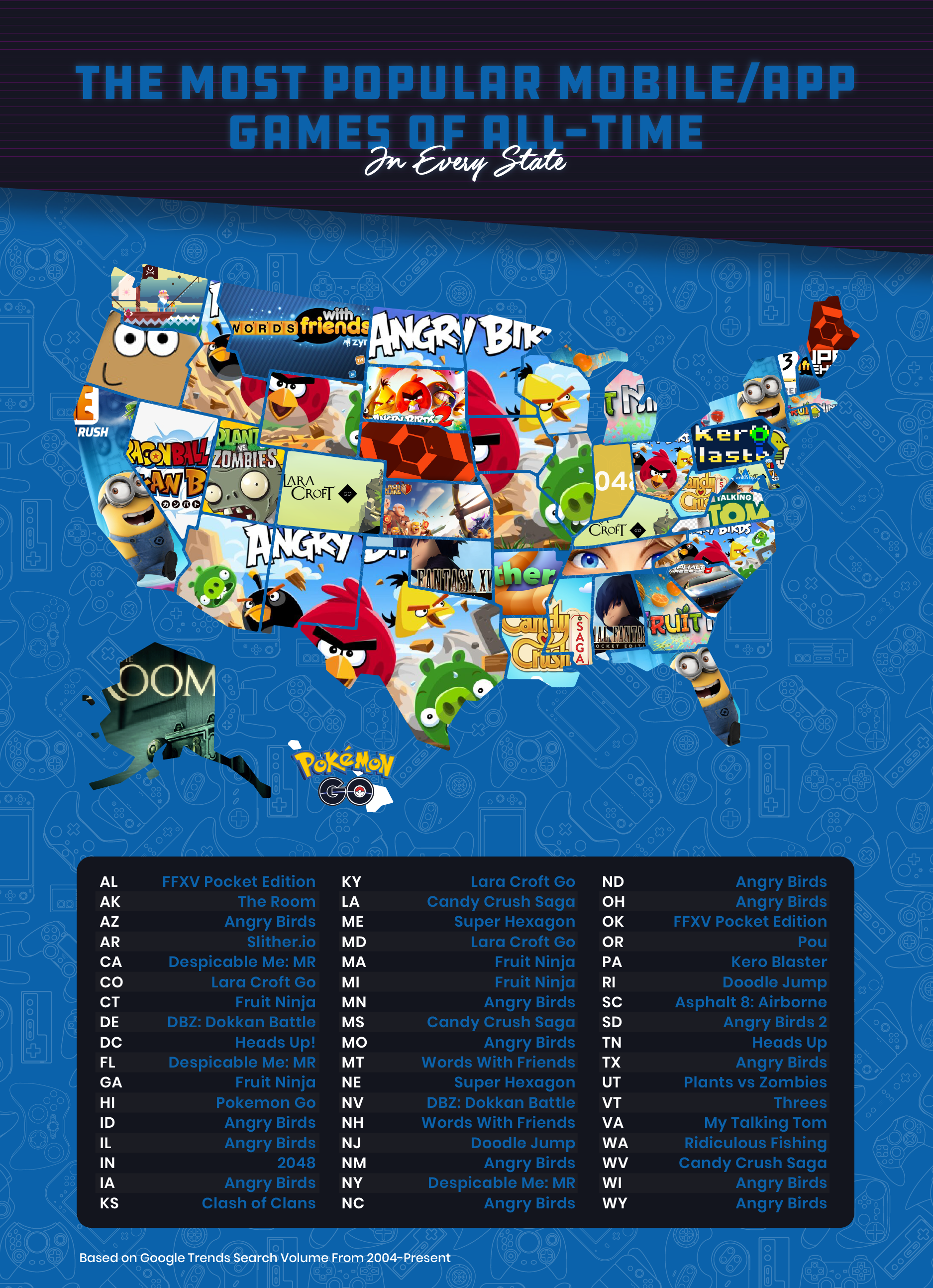 US map showing the most popular mobile/app game of all time by state